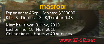 Player statistics userbar for masroor