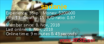 Player statistics userbar for sadanje