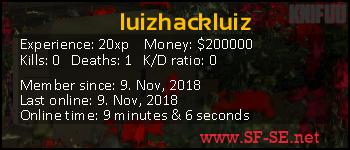 Player statistics userbar for luizhackluiz