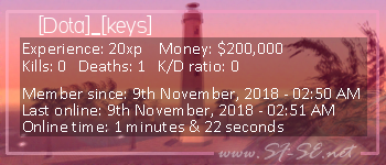 Player statistics userbar for [Dota]_[keys]
