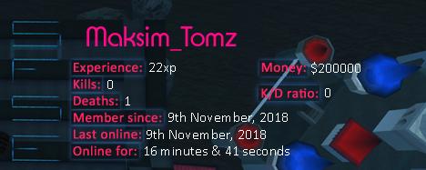 Player statistics userbar for Maksim_Tomz