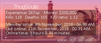Player statistics userbar for ThugSoulja