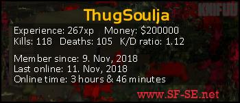 Player statistics userbar for ThugSoulja