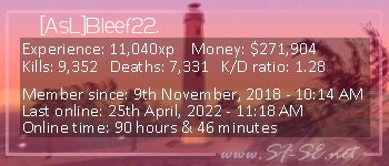 Player statistics userbar for [DS]Bleef22