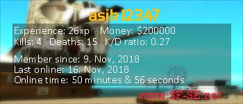 Player statistics userbar for asik12347