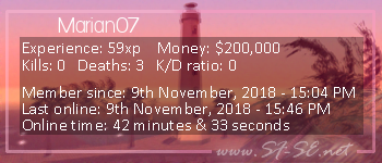 Player statistics userbar for Marian07