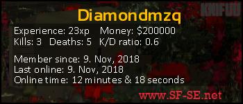 Player statistics userbar for Diamondmzq