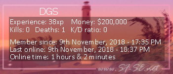 Player statistics userbar for DGS