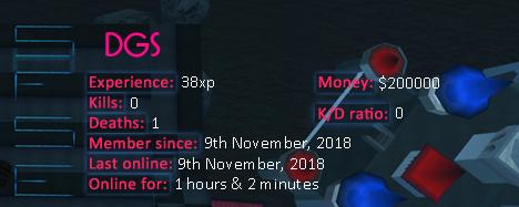 Player statistics userbar for DGS