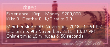 Player statistics userbar for darea
