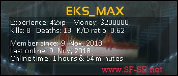 Player statistics userbar for EKS_MAX