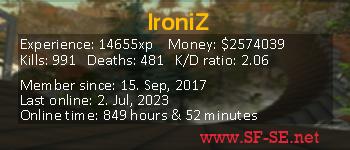 Player statistics userbar for IroniZ