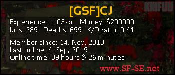 Player statistics userbar for [GSF]CJ
