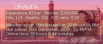 Player statistics userbar for DINAMITA