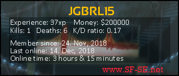Player statistics userbar for JGBRL15