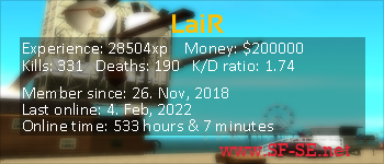 Player statistics userbar for LaiR