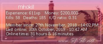 Player statistics userbar for mihokill