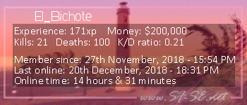 Player statistics userbar for El_Bichote