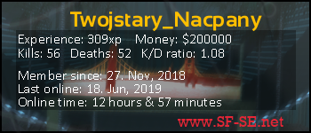 Player statistics userbar for Twojstary_Nacpany
