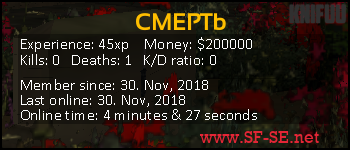 Player statistics userbar for CMEPTb