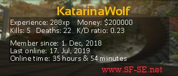 Player statistics userbar for KatarinaWolf