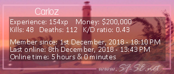 Player statistics userbar for Carloz