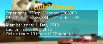 Player statistics userbar for [mH]Alexaa.