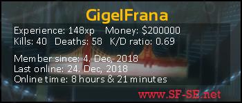 Player statistics userbar for GigelFrana