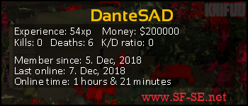Player statistics userbar for DanteSAD