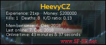 Player statistics userbar for HeevyCZ