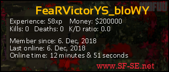 Player statistics userbar for FeaRVictorYS_bloWY