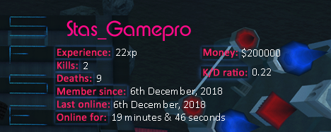Player statistics userbar for Stas_Gamepro