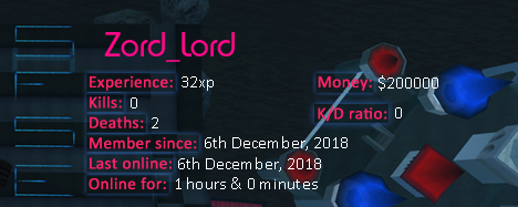 Player statistics userbar for Zord_Lord