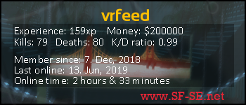 Player statistics userbar for vrfeed