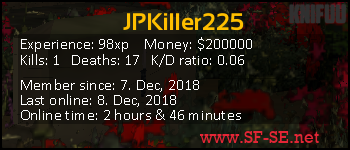 Player statistics userbar for JPKiller225