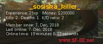 Player statistics userbar for _sosiska_killer_