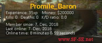 Player statistics userbar for Promile_Baron