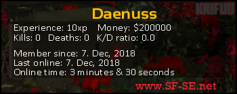 Player statistics userbar for Daenuss