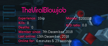Player statistics userbar for TheViralBlowjob