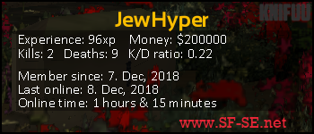 Player statistics userbar for JewHyper