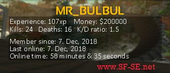 Player statistics userbar for MR_BULBUL