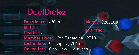 Player statistics userbar for DualDrake