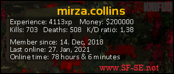 Player statistics userbar for M.Collins_HX