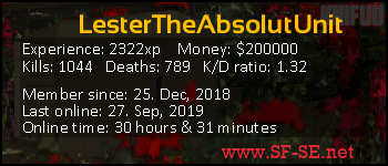 Player statistics userbar for LesterTheAbsolutUnit
