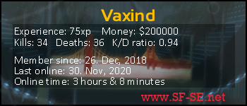 Player statistics userbar for Vaxind