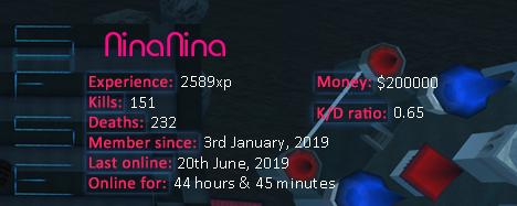 Player statistics userbar for NinaNina