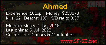 Player statistics userbar for Ahmed