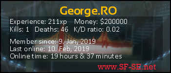Player statistics userbar for George.RO
