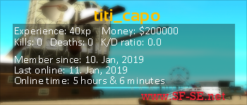 Player statistics userbar for titi_capo