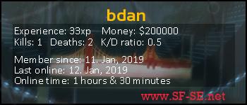 Player statistics userbar for bdan
